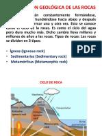 Clasificación Geológica de Las Rocas