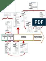 Linea de Inversion Publica (2)