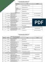 Senarai Guru Bertugas Mingguan 2017