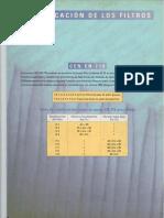 (5) Clasificacion de Filtros y Seleccion Caudal - Velocidad.pdf