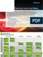 Master Learning Maps