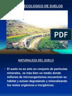 AGROECOLOGIA - 7 - SUELOS
