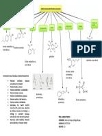 prelaboratorio quimica 6