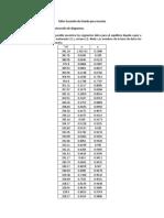 Taller Examen 3 Ecuación de Estado