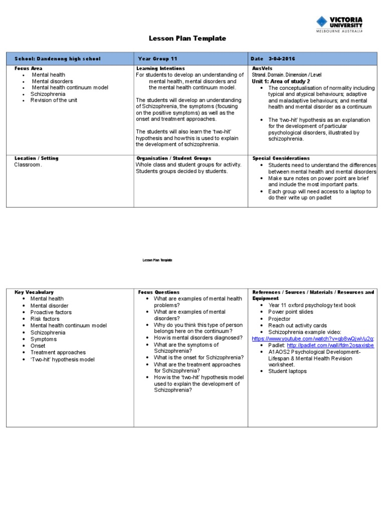 Lesson Plan 4 Mental Health And Disorders Mental Disorder