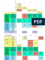 Plan Estudios Salud Ocup