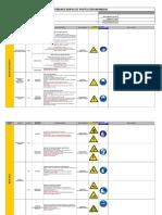 Matriz de Selección de EPIS Y EPP