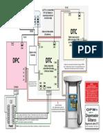 m1018 Gilbarco Spa Dtc Wiring Diagrama