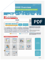 U2000 Poster U2000 Overview