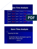 Gann Dates and Time