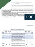 Reporte Detallado Del Consumo de Energia Actual