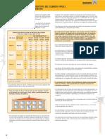 Guía diseńo PDCs.pdf