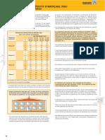 Guide de conception PDAs.pdf