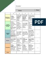 Class Participation Rubric (1)