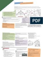 Resume Konstruksi Bahan Bangunan Fix