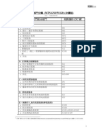 MTN.GNS.W.120 中譯