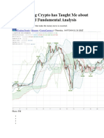 Trading Crypto Technical and Fundamental Analysis