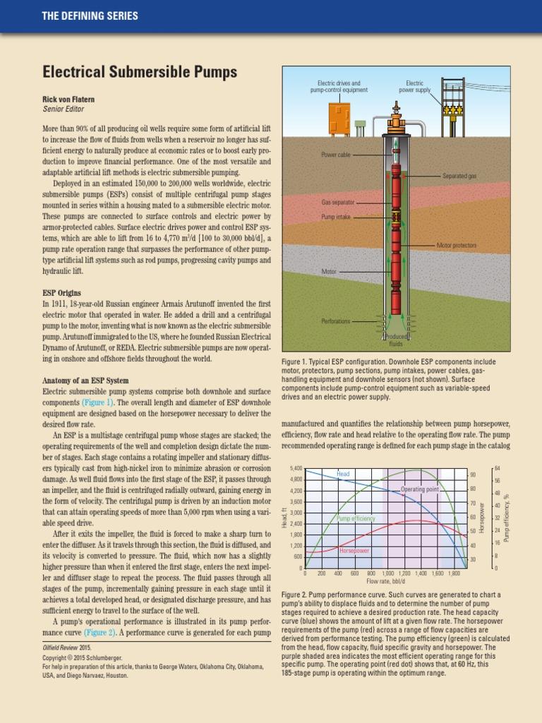 Defining-ESP pdf | Pump | Mechanical Engineering