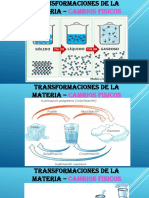 TRANSFORMACIONES DE LA materia.pptx