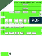 Struktur Organisasi 2017 Permenkes 75 Thn 2014