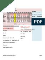 BalanceHidrico Ejercicio2 Con Procedim 27 SEP 2017.Xls