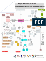 Mapa de conceitos