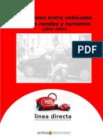 DGT Linea Directa Estudio colisiones moto est info segVial005