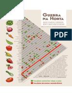 20161208 Plantas Companheiras Na Horta