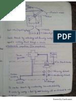 3rd Series PE Udumbu Notes