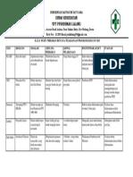 4.1.2.4 Bukti Perbaikan Rencana Pelaksanaan Program Kegiatan Ukm