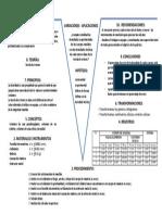 Diagrama UVE