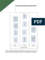 Proyectos , diagnostico y cadena de valor.docx