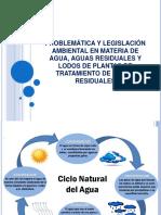 Legislación en Materia de Agua