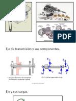 SESION 4- Diseño de Ejes Por Resistencia - Diseño de Elementos