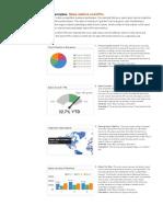 KPI Examples - Sales