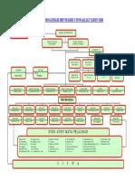 struktur-organisasi-smn-5-sungailiat-a41.doc