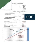 Datos Iniciales y Predimensionamiento Limoncarro