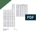 Data Modelamiento