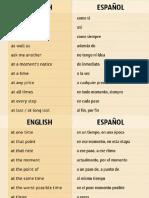 Frases Comunes en Inglés.pdf