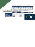 Ejercicio unico MRP.docx