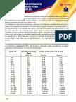PG 120 Sistema ISO de Clasificacion Segun Viscosidad