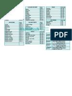 Tabela Nutri Paisagem Colorida