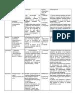 Organización Política Náhuatl