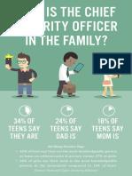 Generation App Study Family CISO Infographic