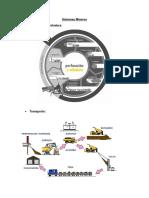 Sistemas Mineros.docx