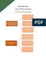 portfolio standards link