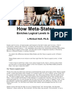 Michael Hall - How Meta States Enriches Logical Levels in NLP Id1227952340 Size143
