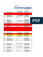 Head HR list