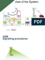 Signaling Gsm