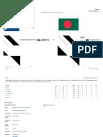 3rd ODI, Bangladesh Tour of South Afric...22 2017 _ Match Summary